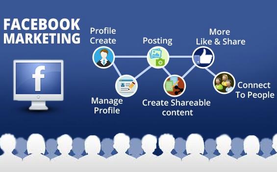 Do facebook marketing