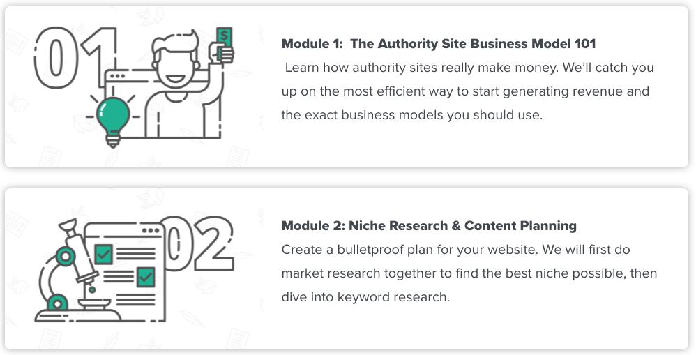 Modules 1-2 of Authority hacker