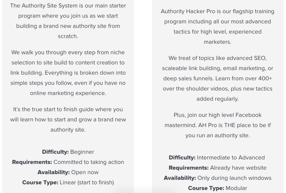 The Authority Site System & Authority Hacker Pro