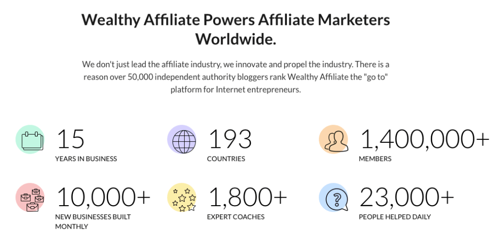 Wealthy Affiliate website information about worldwide reach