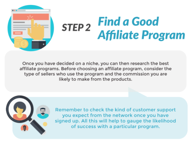 How to get started in Affiliate marketing banners