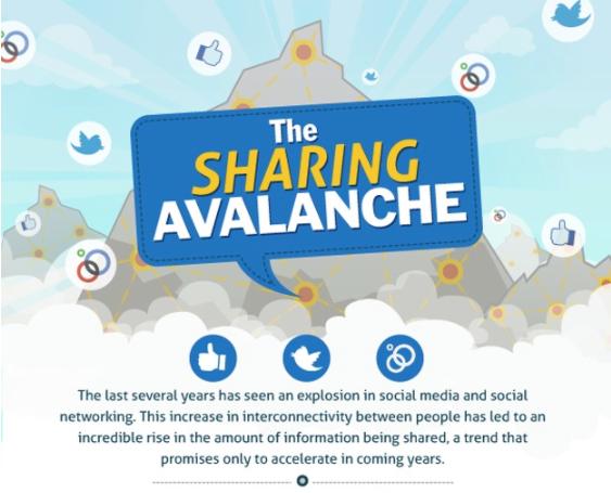 Social media importance Designrr