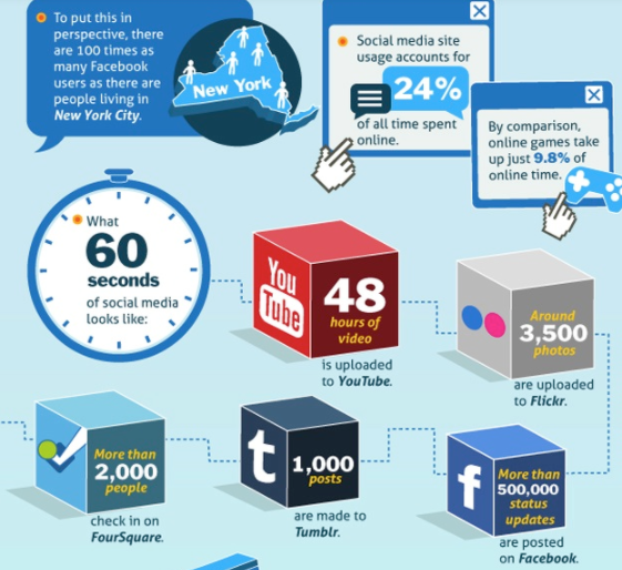Social media infographic for Wealthy affiliate