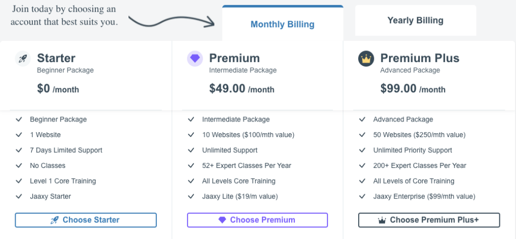 Wealthy Affiliate monthly billing plan