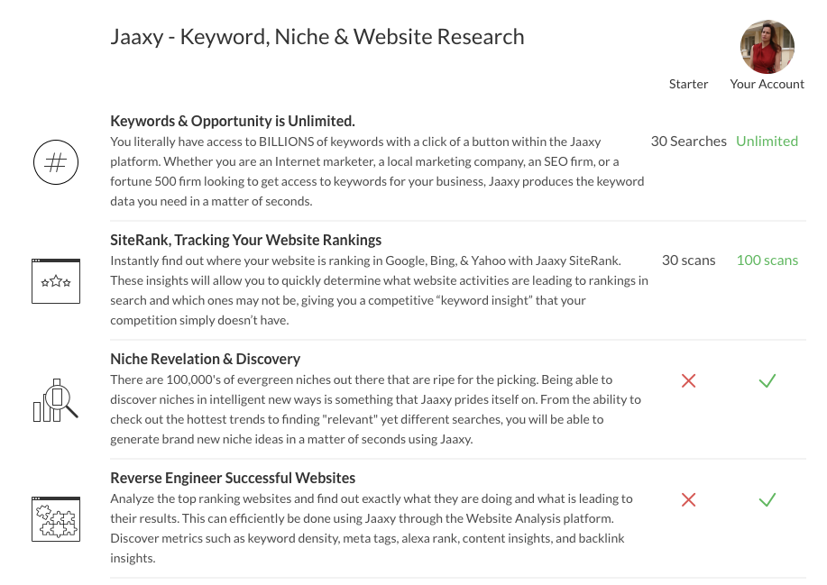 Wealthy affiliate research dropdown menu JAAXY