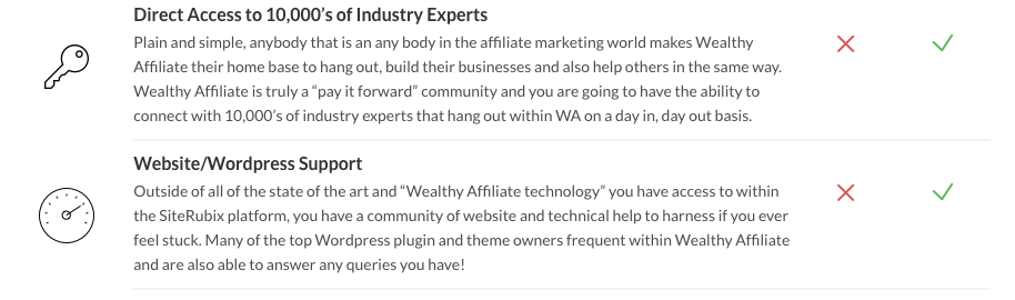 Wealthy Affiliate community features and benefits