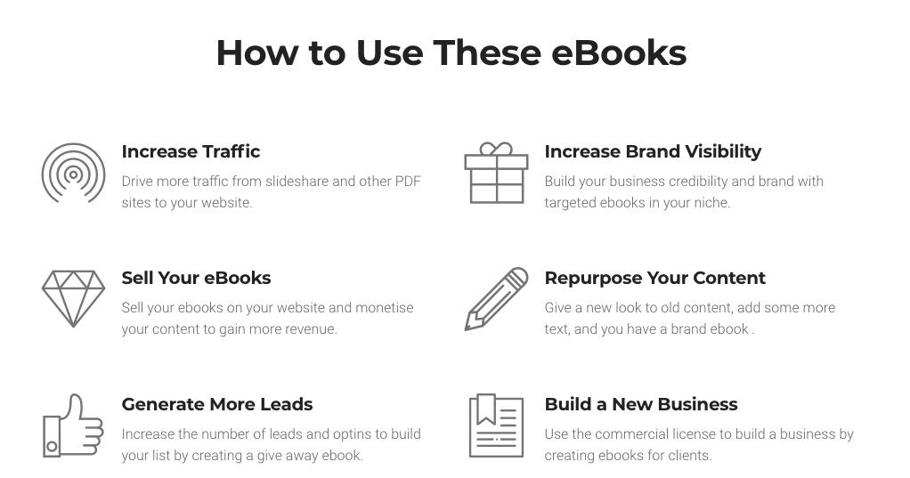 Creating Your eBook in designrr