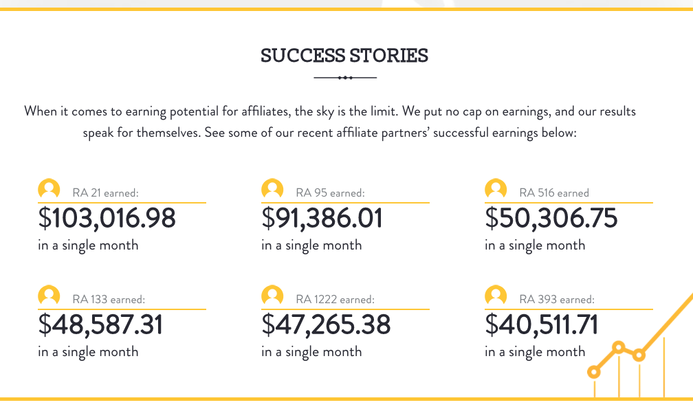 success stories of RA Wealth