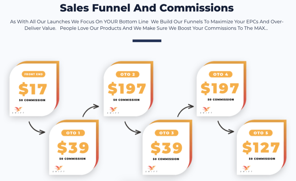 Swift Has An Awesome Affiliate Program