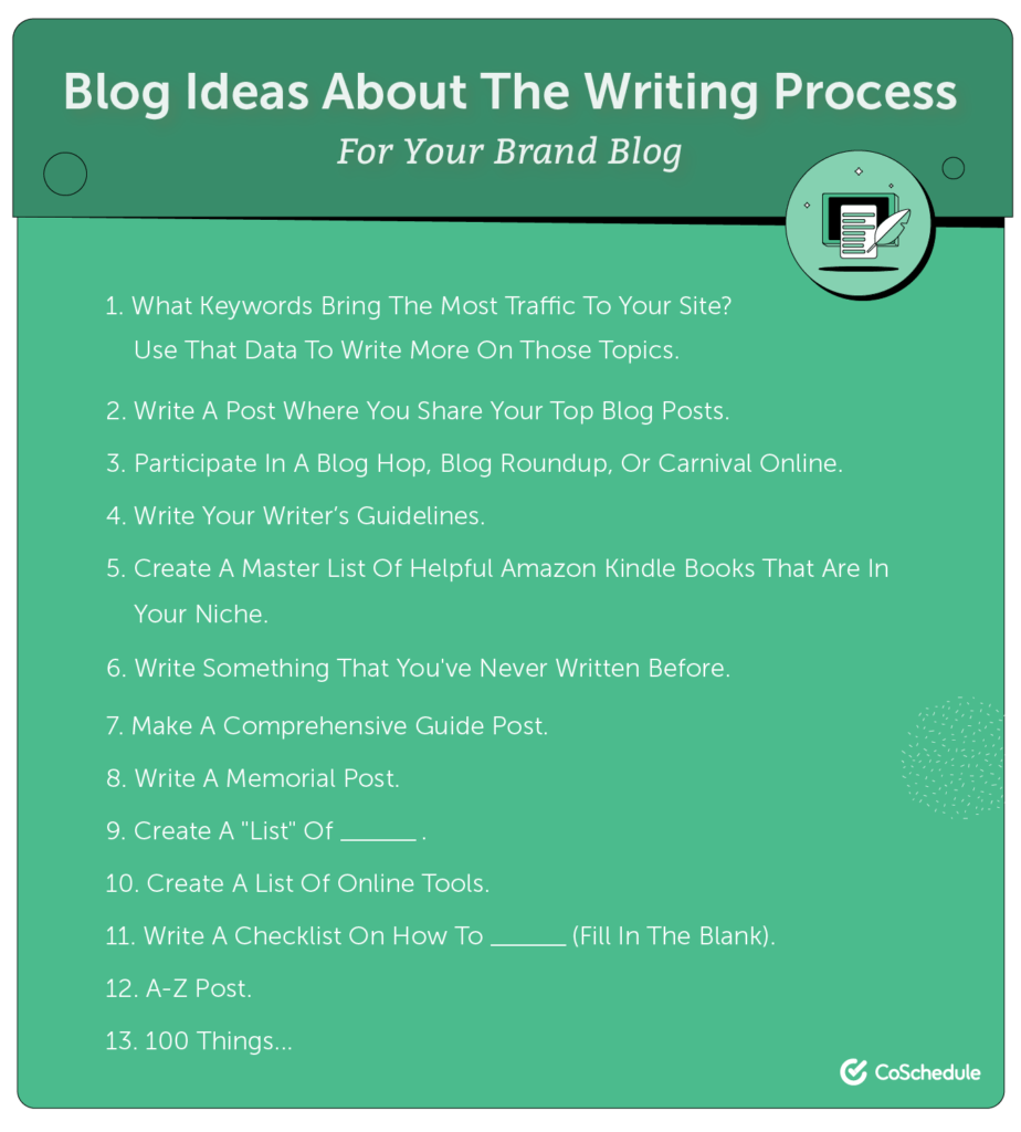 what to blog about ideas