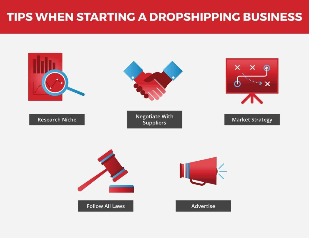 How To Dropship With Shopify?