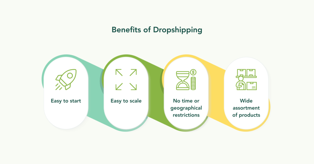 benefits of dropshipping with Shopify